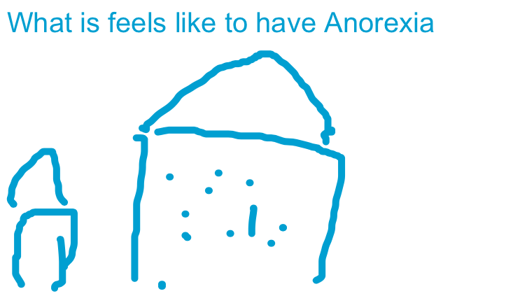 What it feels like for me to have anorexia